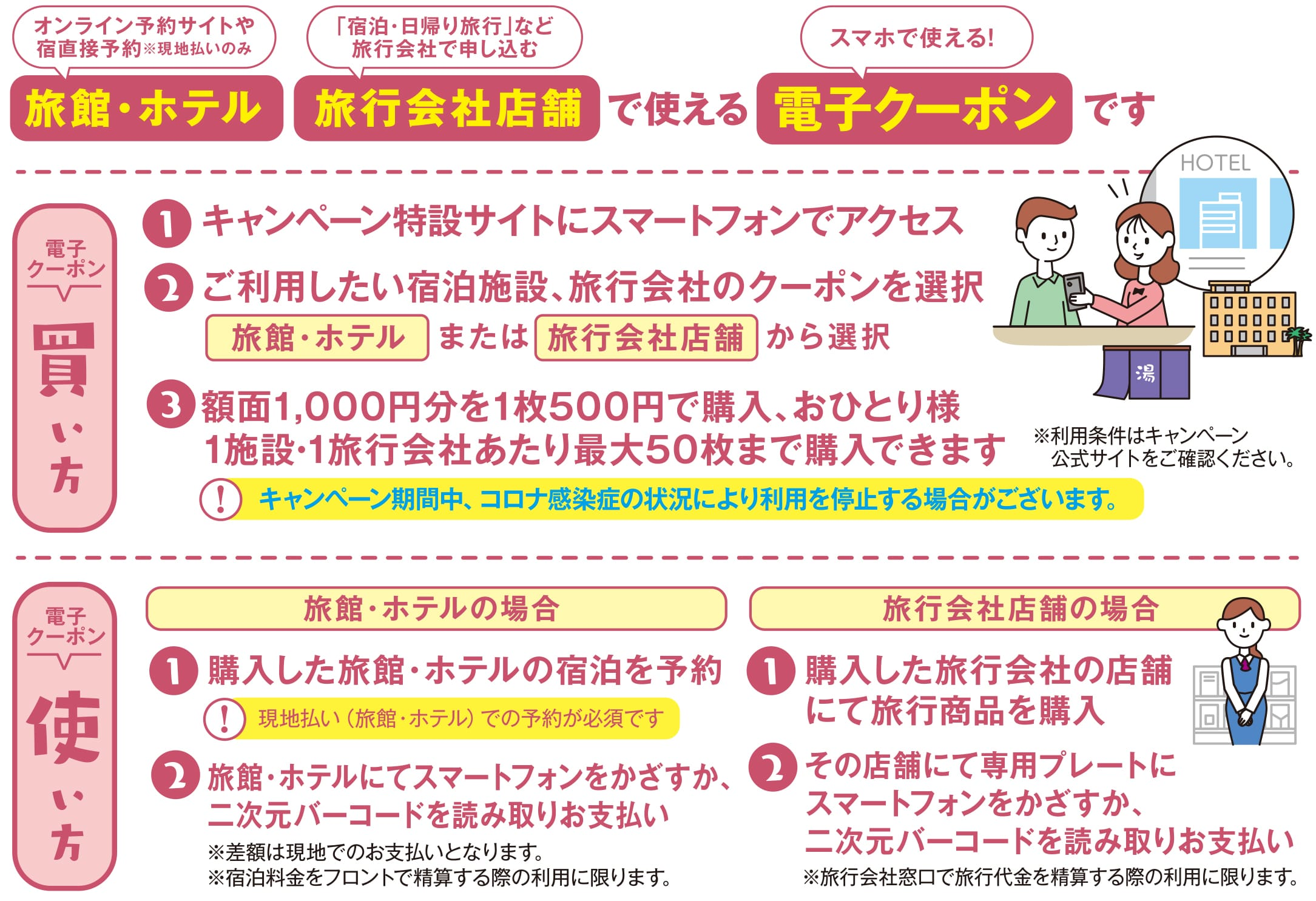 「福岡の秘密の旅」県民向け観光キャンペーン電子クーポンの買い方使い方